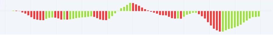Opțiuni binare - Strategii pentru începători: Platforma de Tranzacţionare